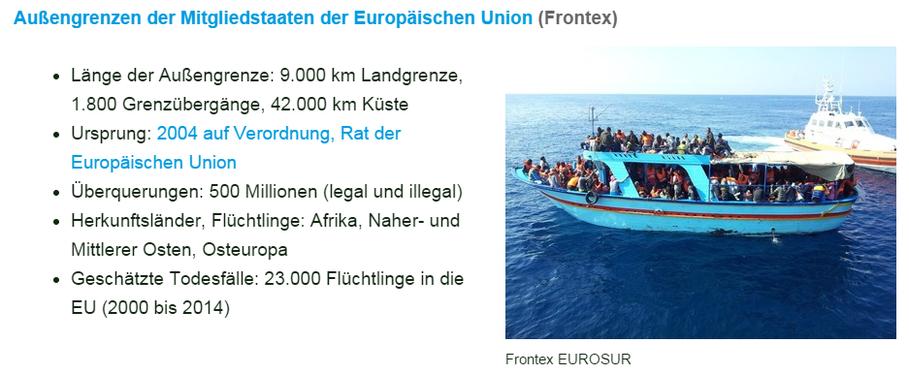 Grenze EU-Frontex zu Afrika, Naher- und mittlerer Osten - Stand 2014