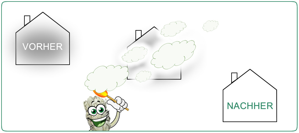 Räucherung Wirkung - Reinigt die Atmosphäre und vertreibt negative Energien