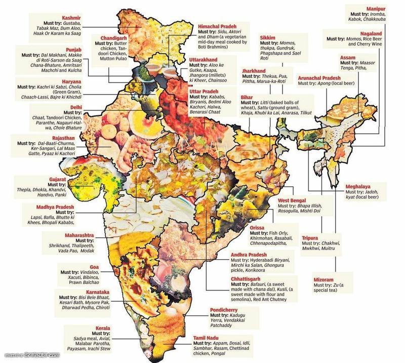 Sprache, Kultur, Wassergeschmack und Essen: Die multikulturelle Verkostung in Indien (1)