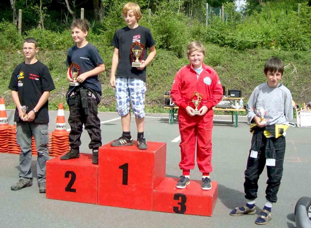 Florian schaffte am Ende Platz 3!