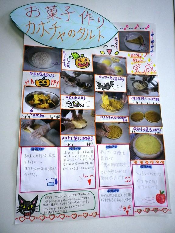 2011年11月お菓子作り