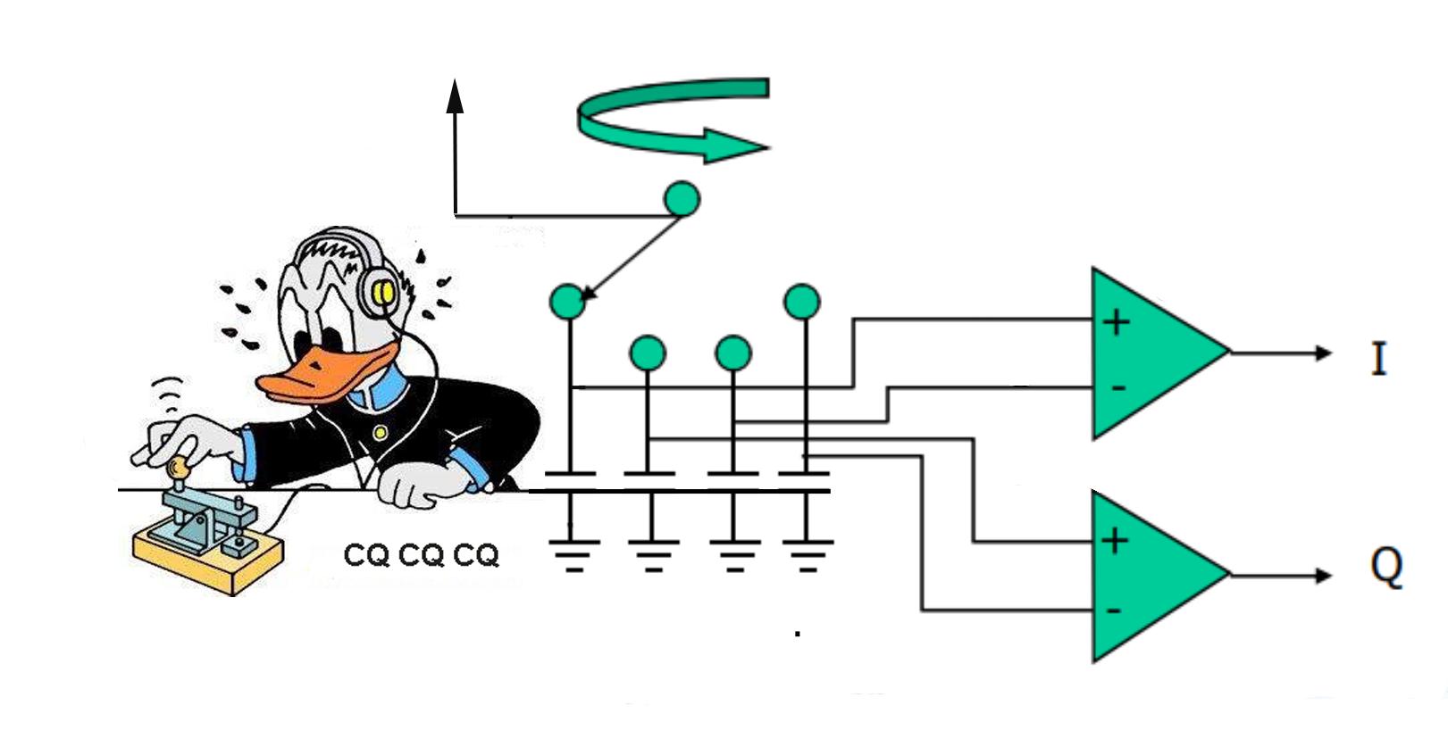Morsen mit SDR