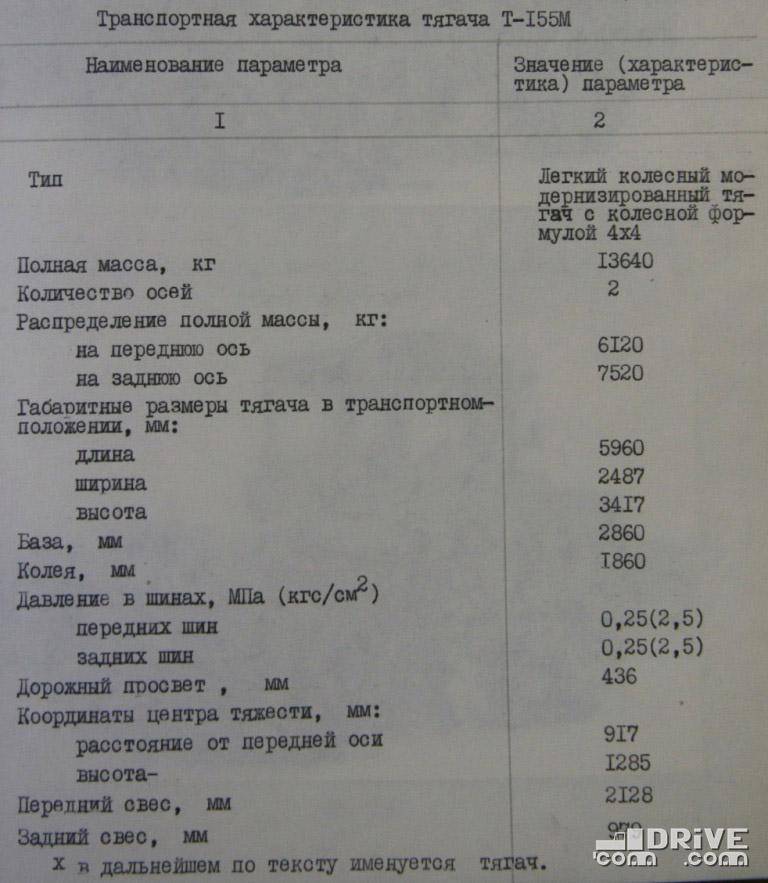 Два опытны образц Т-155М проходили испытания на ремонтопригодность в 1983 году
