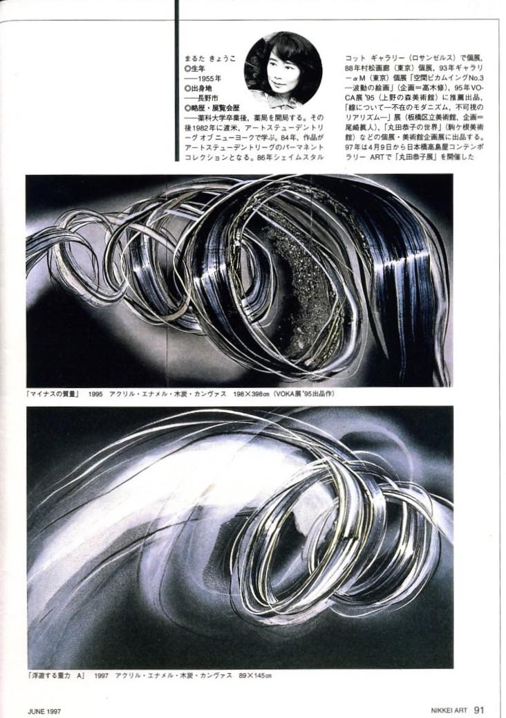 日経アート