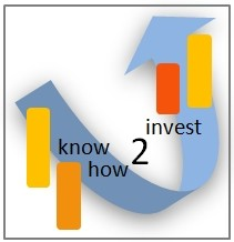 MWS-Buchhaltungsservice, KnowHow²Invest GmbH, Frankfurt