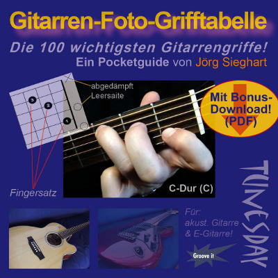 Gitarren-Foto-Grifftabelle im Pocket-Format - Tunesday Records