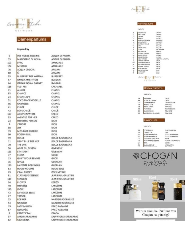 Deocreme, Handcreme, Bodybutter, Lippenpeeling und Lippenpflege, Badecupcake und Badewürfel 🛀