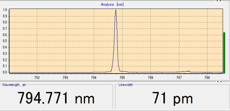50W 794.6nm レーザ発振スペクトル