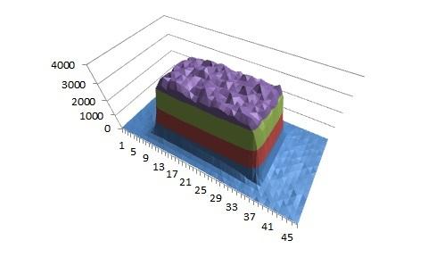 0.1mm x 0.2mm 矩形ビーム