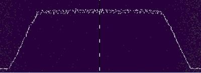 2.0kW, 9xxnm, WD=360mm フラットトップレーザの均一性