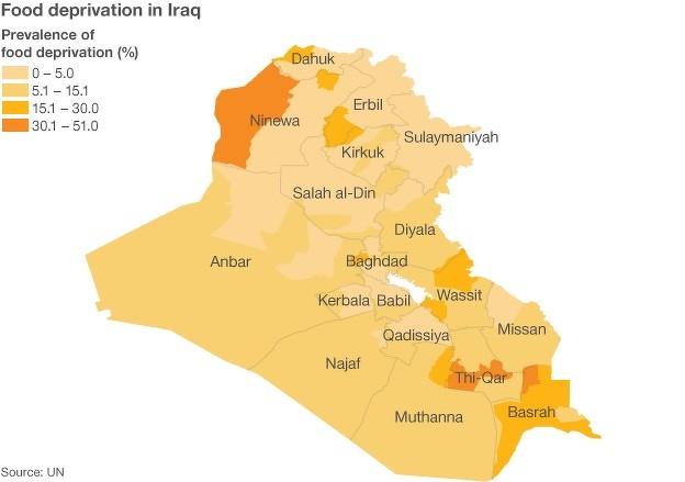 Die Region um Şingal (Sindschar) ist eine der ärmsten im Irak (Quelle: BBC, März 2013)