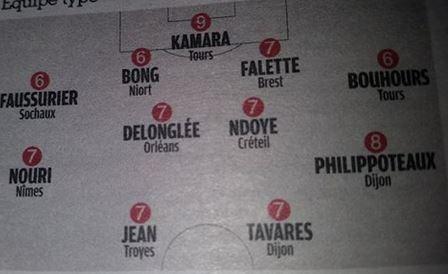 Nouri dans l'équipe type de France Football