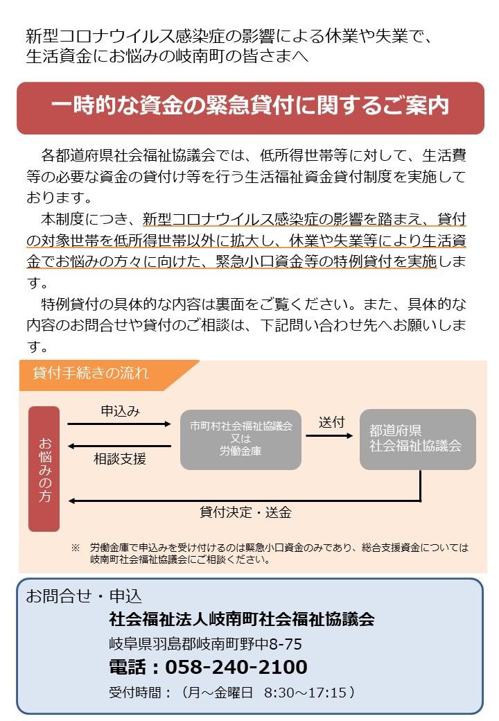 貸付 生活 制度 資金 福祉