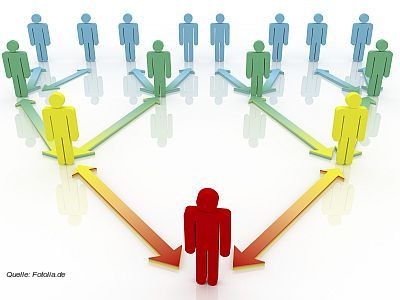 Wo stehst Du in Deinem System? Dieses Wissen ist elementar für Deinen Erfolg innerhalb des Systems.