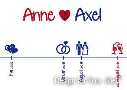 Anne & Axel © Design for You -Kiel