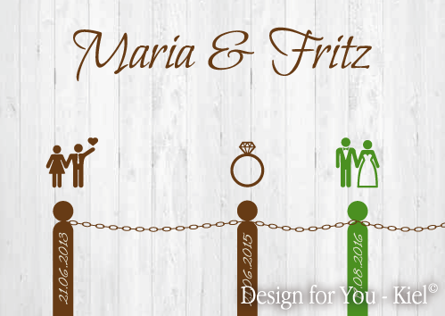 Maria & Fritz © Design for You -Kiel