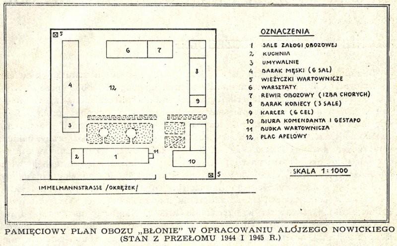 """Plan obozu """"Błonie"""""""