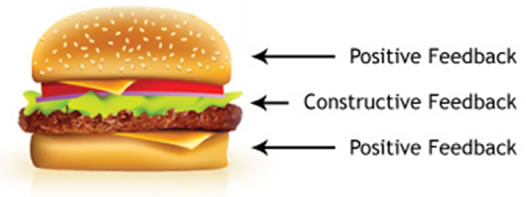 RYA praise burger