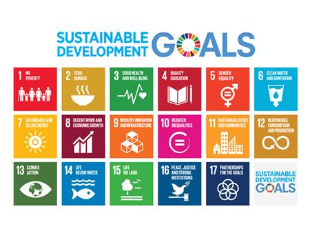 Übersichtsgrafik zu den 17 Zielen zur nachhaltigen Entwicklung, Quelle: http://www.un.org/sustainabledevelopment/news/communications-material/