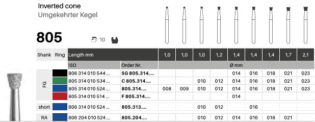 Umgekehrter Kegel 805, Diamanten FG