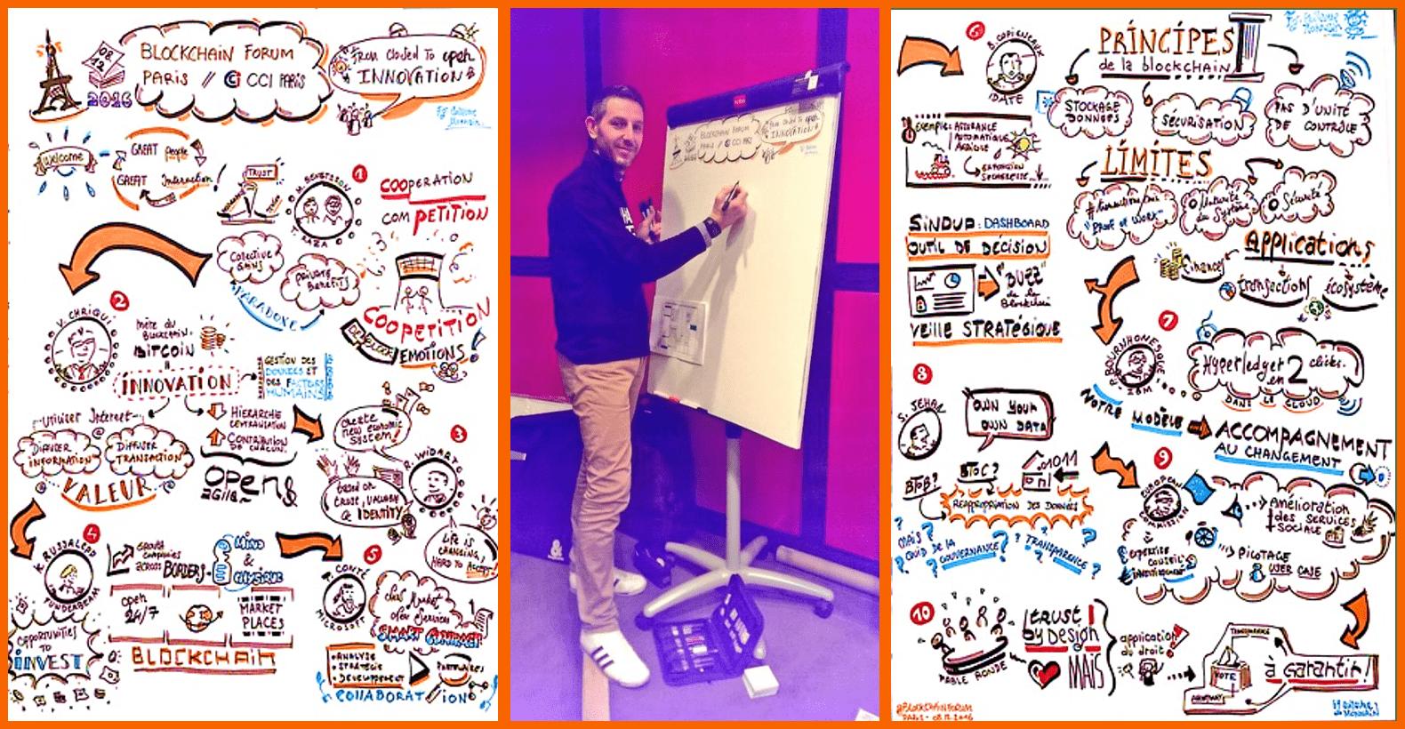 Scribing lors du Forum Blockchain 2016, CCI de Paris