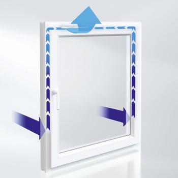 Auch mit selbstständig regelnder Fensterfalzlüfter lieferbar