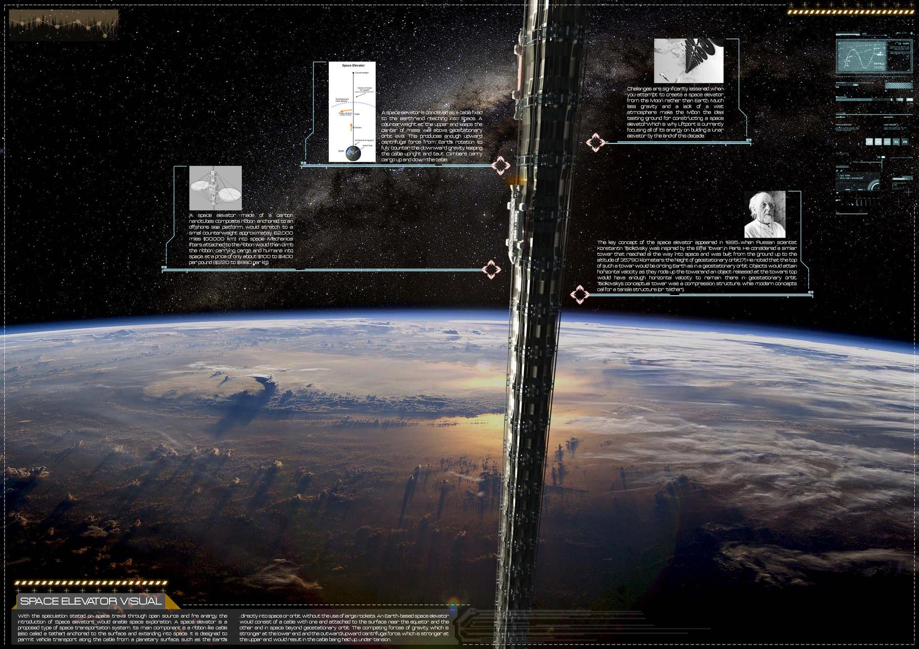 space elevator visual 1