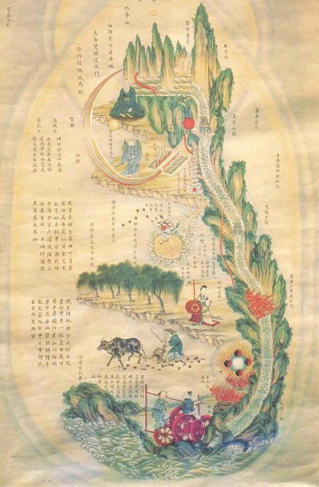 """Neijing Tu - Darstellung der """"Inneren Landschaft"""""""