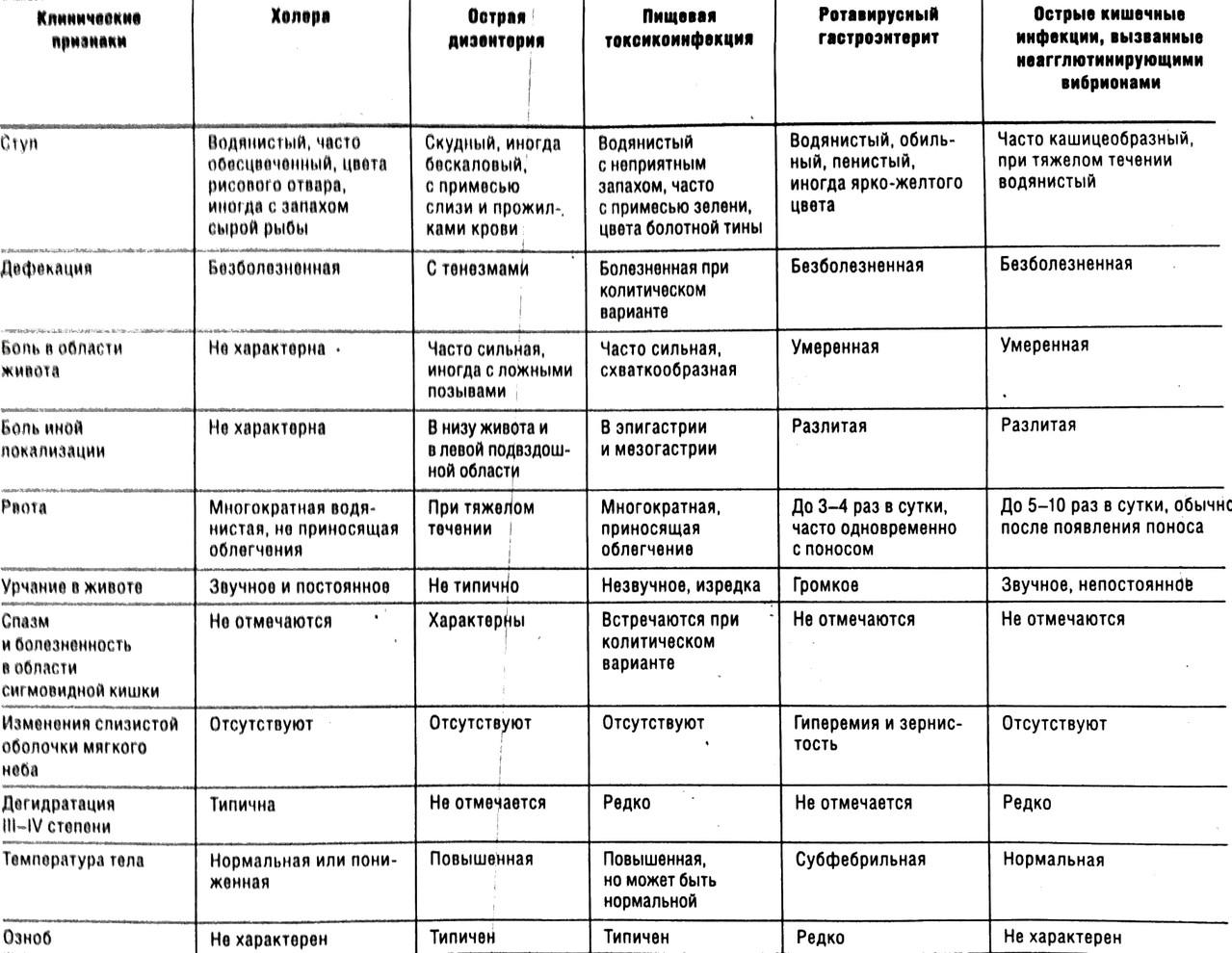 шпаргалки для экзамена по инфекционным болезням