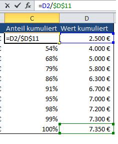 """ABC Formeln """"Anteil kumuliert"""""""