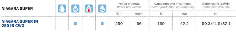 Refrigeratore acqua progettato per le casette dell'acqua