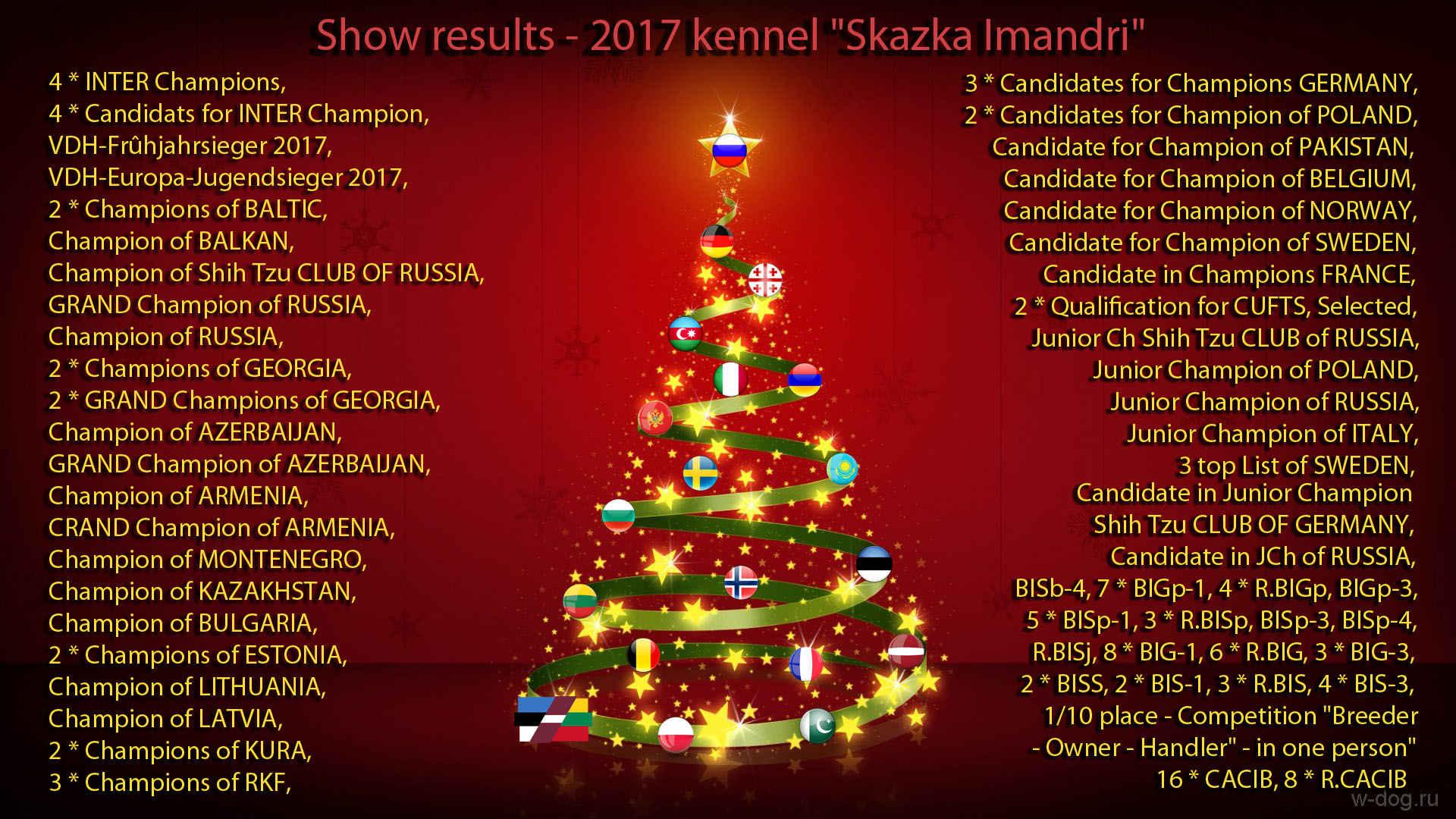 """Show results Kennel """"SKAZKA IMANDRI"""" for 2017"""