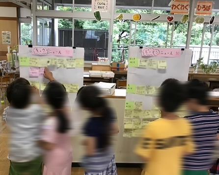 ふせんが増えてきたら子どもたちに気付きの整理を促し、「は・くきのこと」「花のこと」「みのこと」などのテーマに分類する