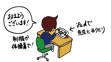 1日6時間リモート授業~教育のアジャイル化~
