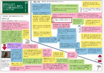 図3:お正月準備を記したコラボノートの記述(個人情報保護の観点から判読不可の画像処理をしています)