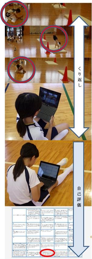 写真3 B児の学習の様子