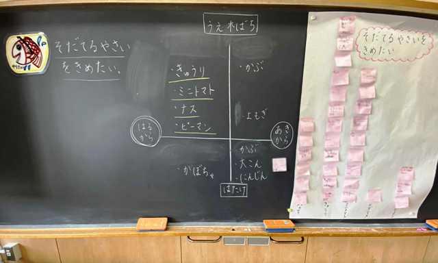 クラス(10名前後)での話し合いの結果を板書に残し、児童それぞれが「育てたい野菜」をふせんに記入して貼り出す。
