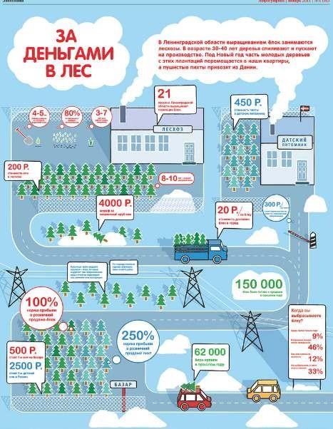 инфографика в картинках