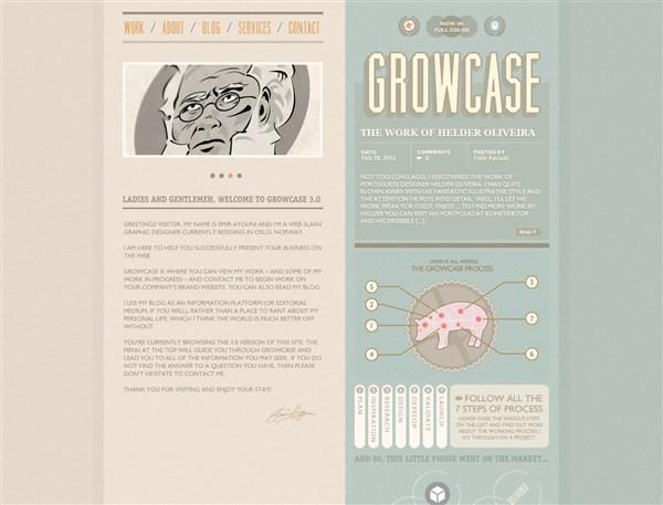 Growcase