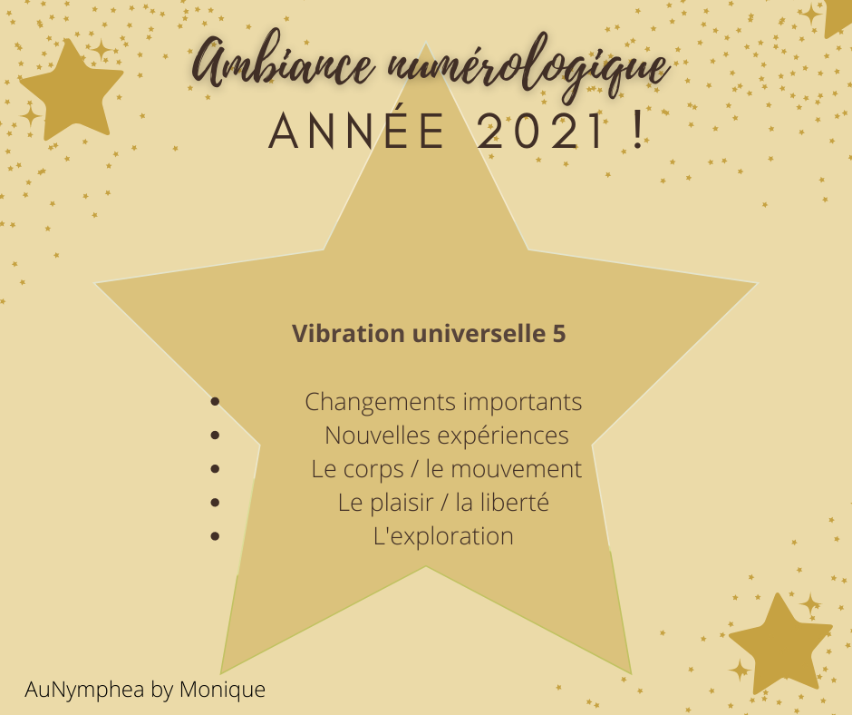 Ambiance numérologique de votre année 2021