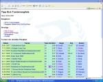 Tipp-Kick Turnierrangliste