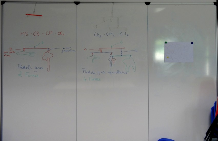 Schéma pour l'atelier mobile : le sous-sol en mouvement