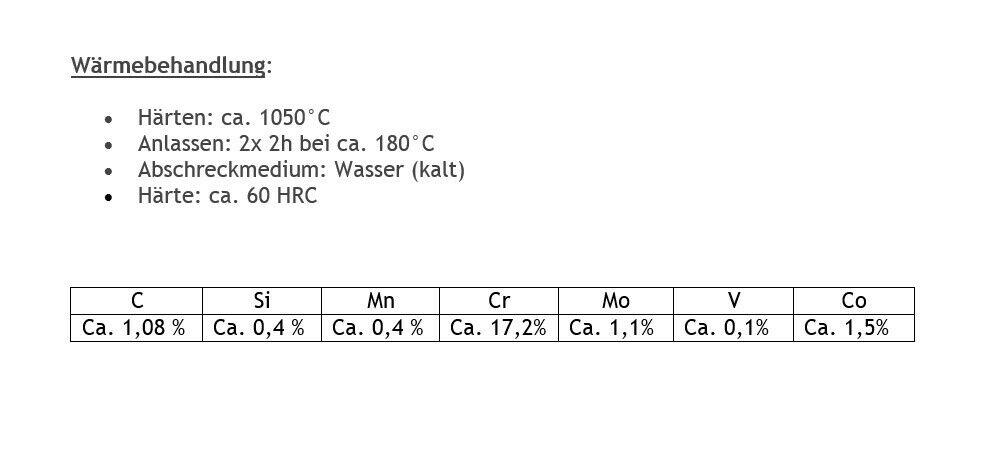 Messerstahl Böhler N690 1.4528 Klingenstahl Chromstahl 60x4x710mm X105CRCOMO18-2