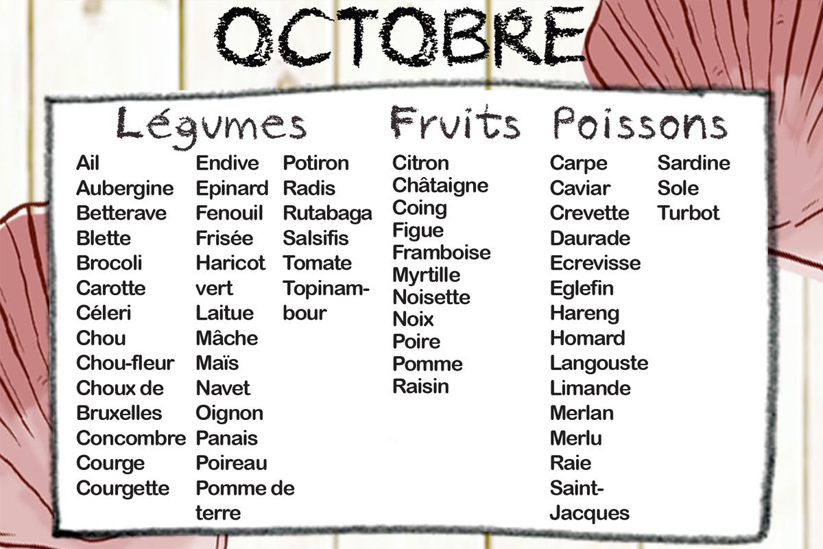 Les recettes d'octobre