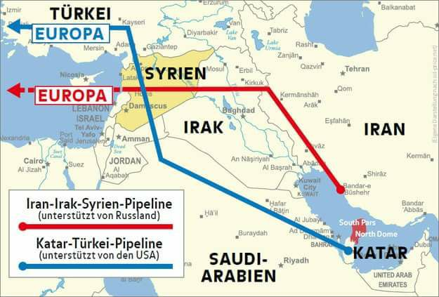 Erdgas-Pipeline Iran-Irak-Syrien (Russland) vs. Katar-Türkei (USA)