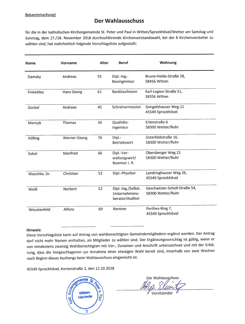 Kandidatenliste für die Kirchenvorstandswahl