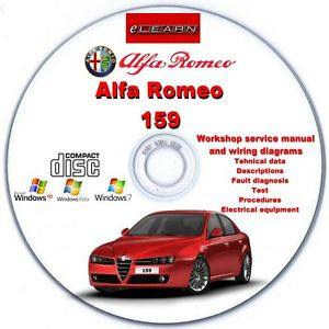 Alfa Romeo 159 eLearn Free Download
