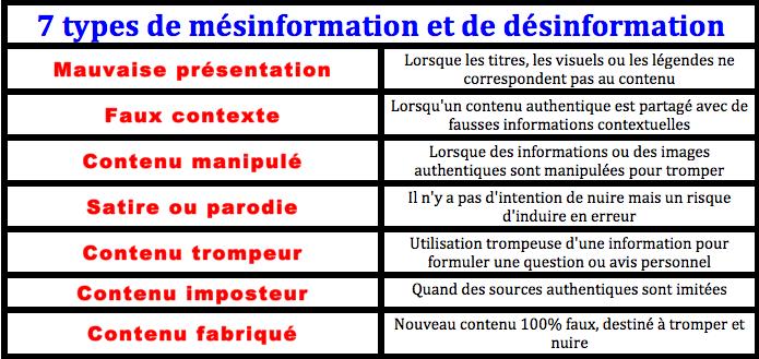 http://www.odi.media/agenda/la-cyberguerre-de-l-information/