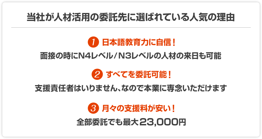 人気の理由(1)日本語教育力に自信!(2)すべてを委託可能(3)月々の支援料が安い