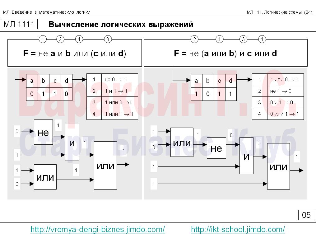 Математическая логика. шпаргалка